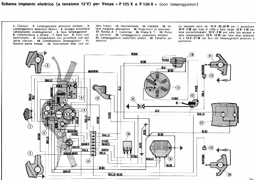 Schema Elettrico Liberty 125 : Schema elettrico vespa pk s fare di una mosca